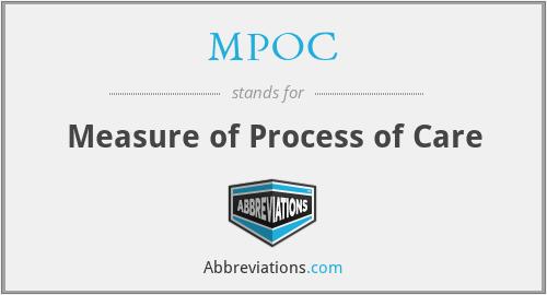 MPOC - Measure of Process of Care