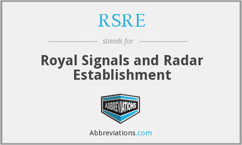 What does RSRE stand for?