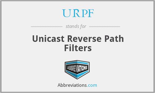 URPF - Unicast Reverse Path Filters