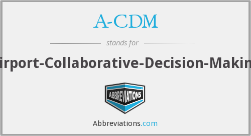 A-CDM - Airport-Collaborative-Decision-Making