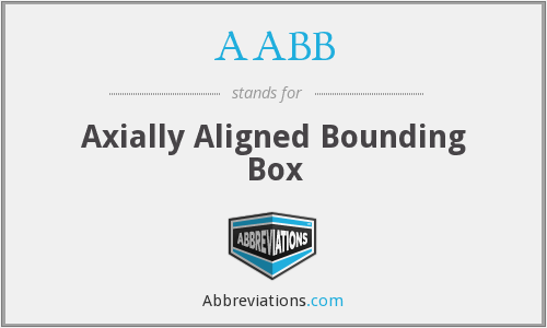 AABB - Axially Aligned Bounding Box
