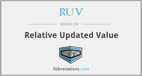 RUV - Relative Updated Value