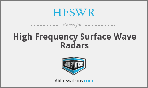 What does HFSWR stand for?