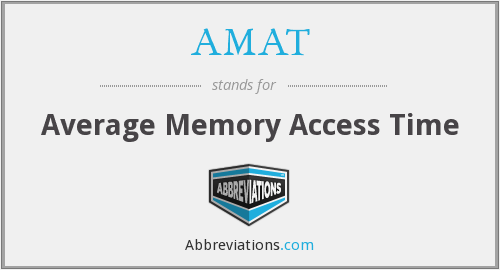 AMAT - Average Memory Access Time