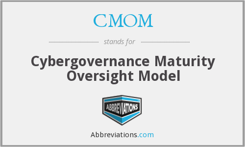 CMOM - Cybergovernance Maturity Oversight Model