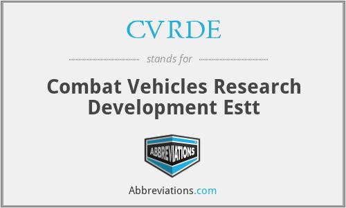 CVRDE - Combat Vehicles Research Development Estt