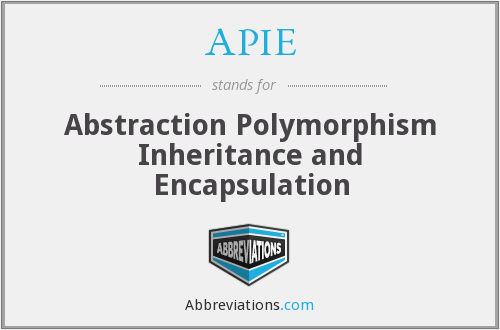 APIE - Abstraction Polymorphism Inheritance and Encapsulation