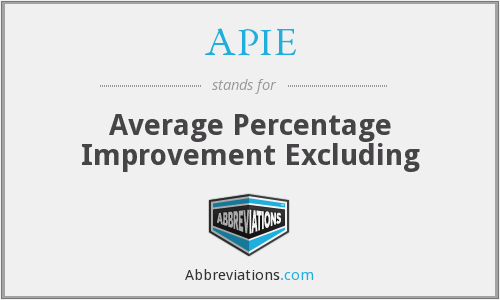 APIE - Average Percentage Improvement Excluding