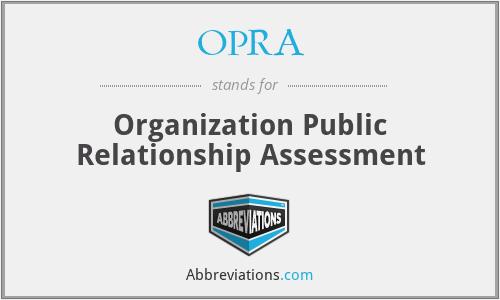 OPRA - Organization Public Relationship Assessment