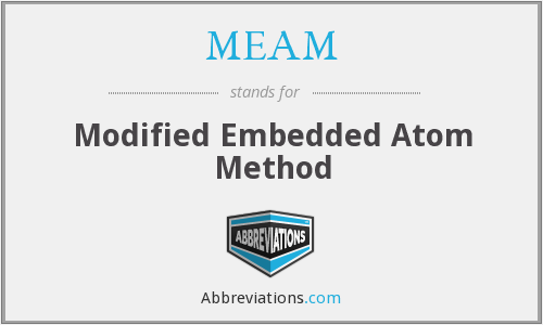 MEAM - Modified Embedded Atom Method