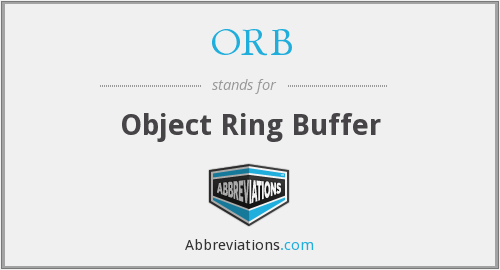 ORB - Object Ring Buffer
