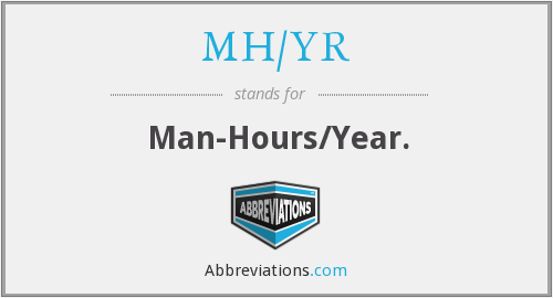 What does MH/YR stand for?