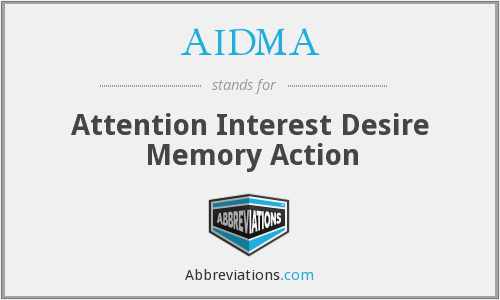 AIDMA - Attention Interest Desire Memory Action