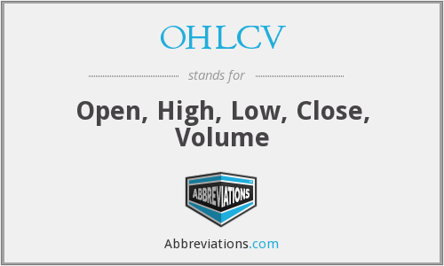 What does OHLCV stand for?