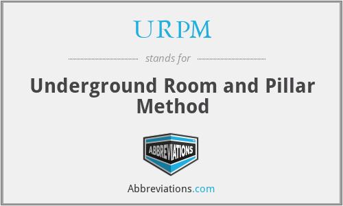 URPM - Underground Room and Pillar Method