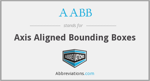AABB - Axis Aligned Bounding Boxes