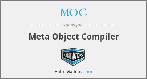 MOC - Meta Object Compiler