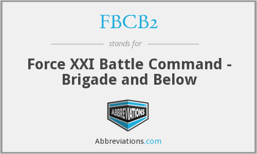 FBCB2 - Force XXI Battle Command - Brigade and Below