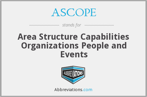 ASCOPE - Area Structure Capabilities Organizations People and Events