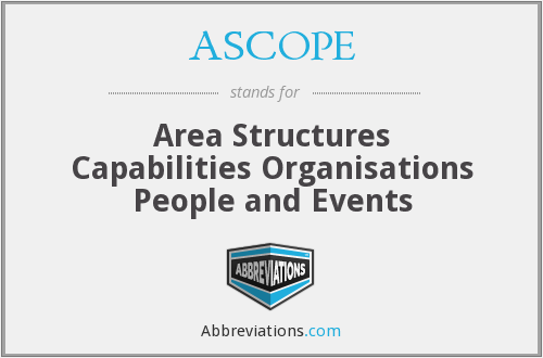 ASCOPE - Area Structures Capabilities Organisations People and Events