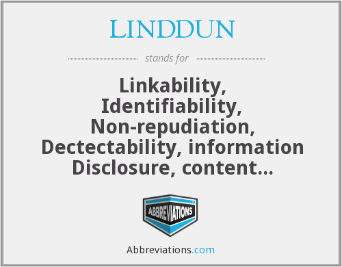 What does LINDDUN stand for?