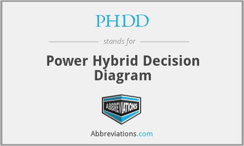 PHDD - Power Hybrid Decision Diagram