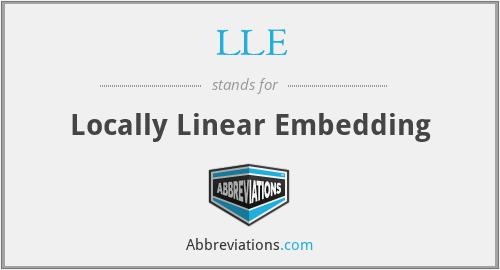 LLE - Locally Linear Embedding