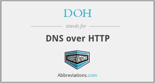 DOH - DNS over HTTP