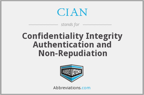 CIAN - Confidentiality Integrity Authentication and Non-Repudiation