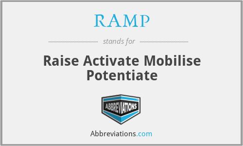 RAMP - Raise Activate Mobilise Potentiate