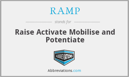 RAMP - Raise Activate Mobilise and Potentiate