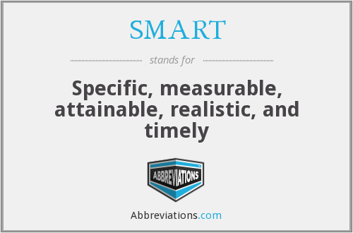 SMART - Specific, measurable, attainable, realistic, and timely