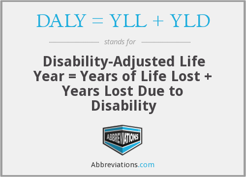 DALY = YLL + YLD - Disability-Adjusted Life Year = Years of Life Lost + Years Lost Due to Disability