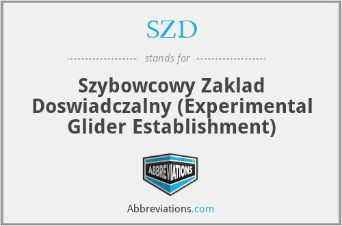 SZD - Szybowcowy Zaklad Doswiadczalny (Experimental Glider Establishment)
