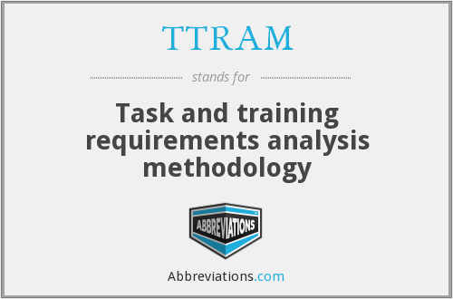 What does TTRAM stand for?