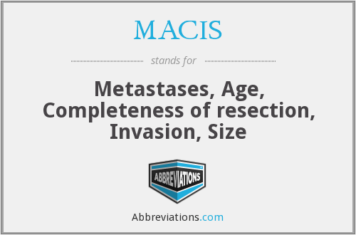 What does MACIS stand for?