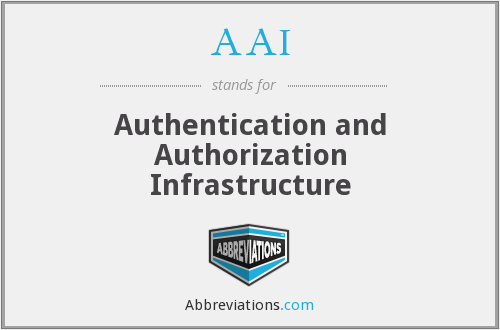 AAI - Authentication and Authorization Infrastructure