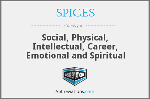 SPICES - Social Physical Intellectual Career Emotional and Spiritual