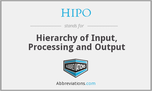 HIPO - Hierarchy of Input, Processing and Output