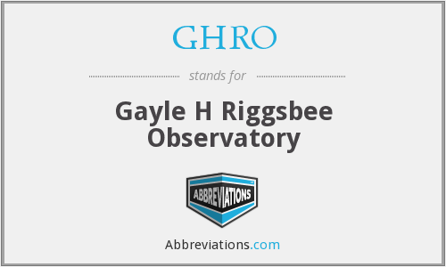 What does GHRO stand for?