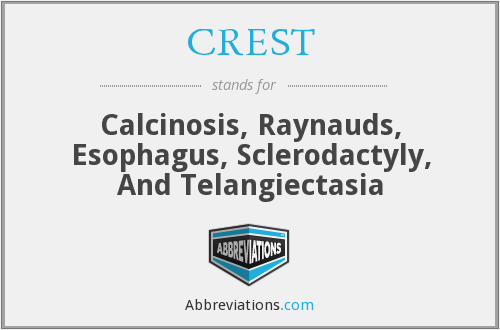 CREST - Calcinosis, Raynauds, Esophagus, Sclerodactyly, And Telangiectasia