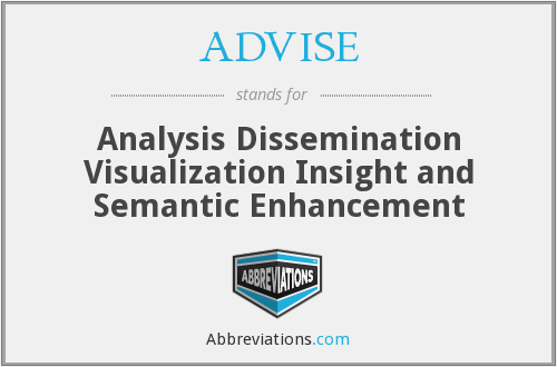 ADVISE - Analysis Dissemination Visualization Insight and Semantic Enhancement