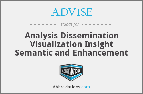 ADVISE - Analysis Dissemination Visualization Insight Semantic and Enhancement
