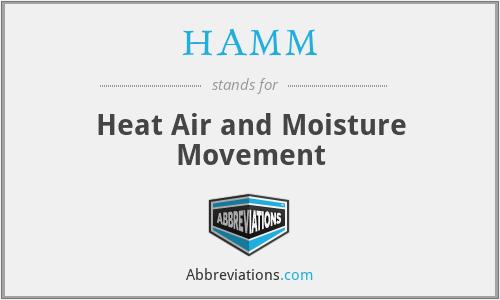 HAMM - Heat Air and Moisture Movement