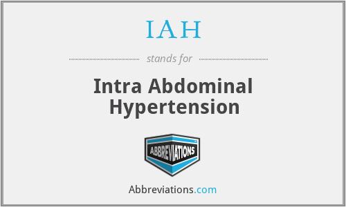 IAH - Intra Abdominal Hypertension