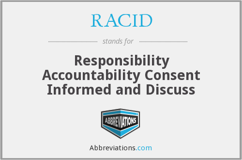 RACID - Responsibility Accountability Consent Informed and Discuss
