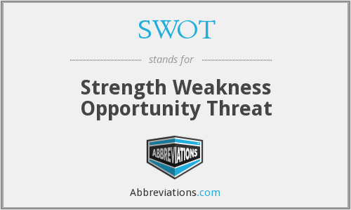 SWOT - Strength Weakness Opportunity Threat
