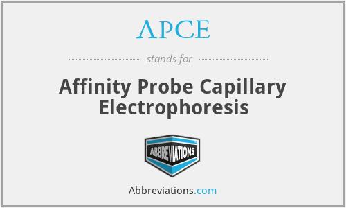 APCE - Affinity Probe Capillary Electrophoresis