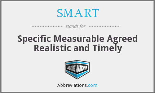 SMART - Specific Measurable Agreed Realistic and Timely