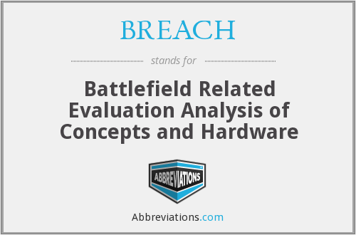 What does BREACH stand for?